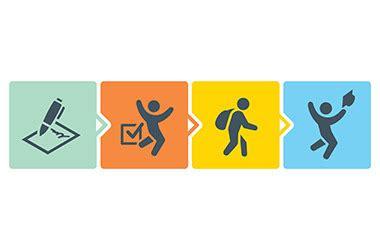 MBA Résumé Templates - School of Management - University